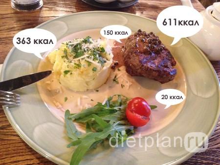Правильные супы для похудения: 4 Вкусных и простых рецепта